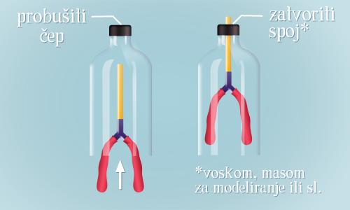 Model pluća - korak 4