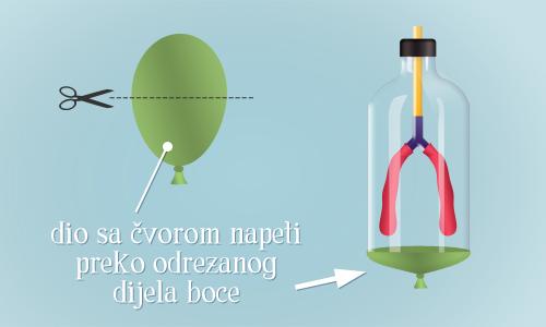 Model pluća - korak 5